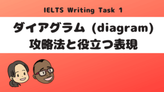IELTS Writing Task1 ダイアグラム攻略法と役立つ表現