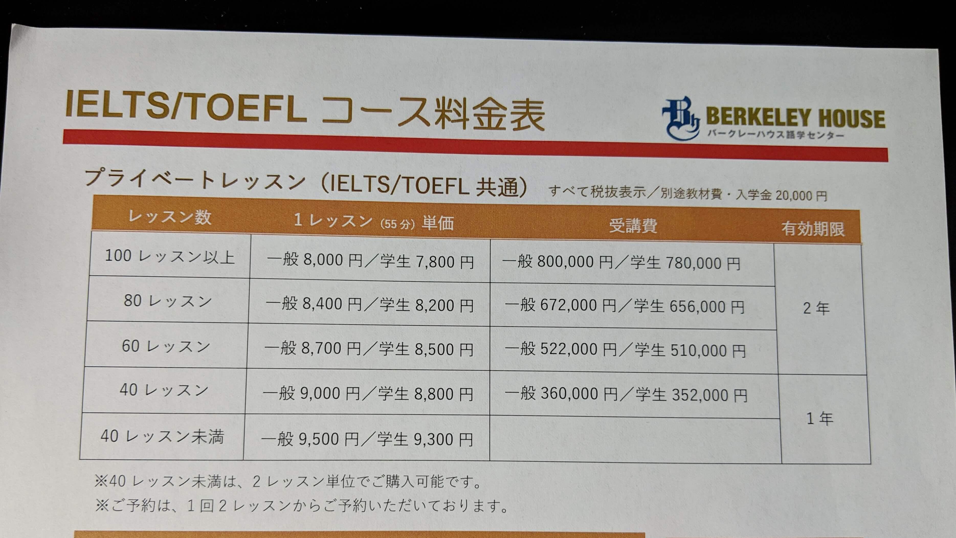 バークレーハウスIELTS/TOEFLコースの料金表