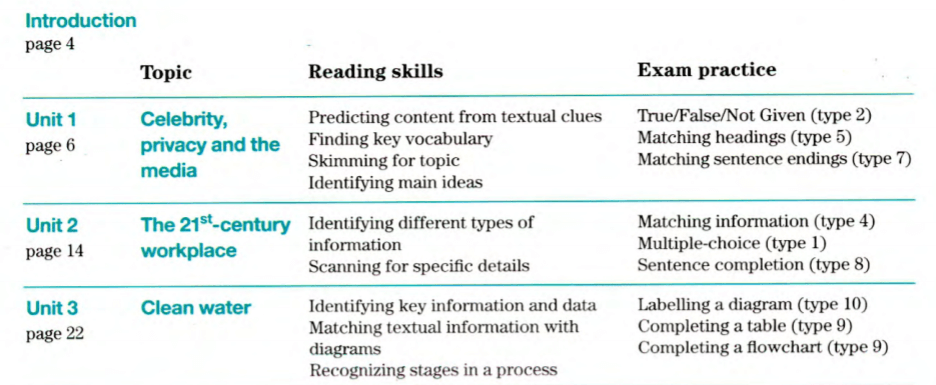 Reading-for-IELTS-60-65.png